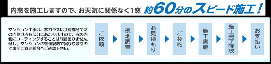 節電55サービスネットの節電ガラスコート55