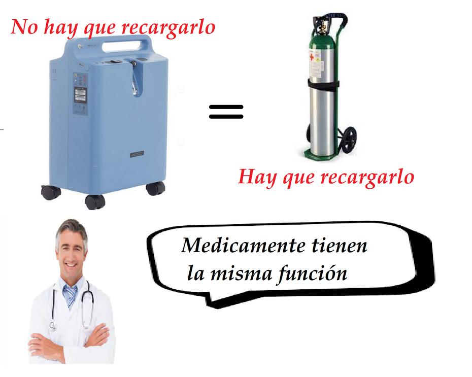 venta de concentradores de oxigeno, renta de concentradores de oxigeno, concentrador de oxigeno everflo