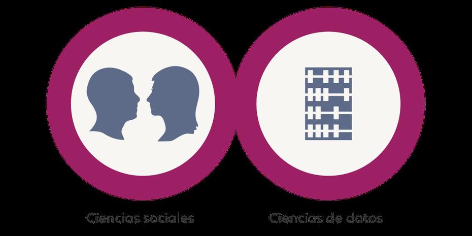 Ciencias sociales con ciencias de datos Antropomedia