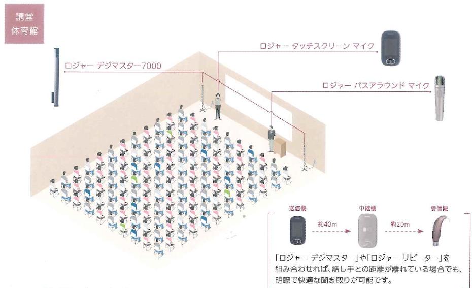 DSFシステム ご使用例