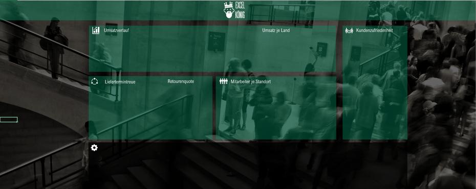 Zwischenstand Excel Dashboard nach Titel und Icons