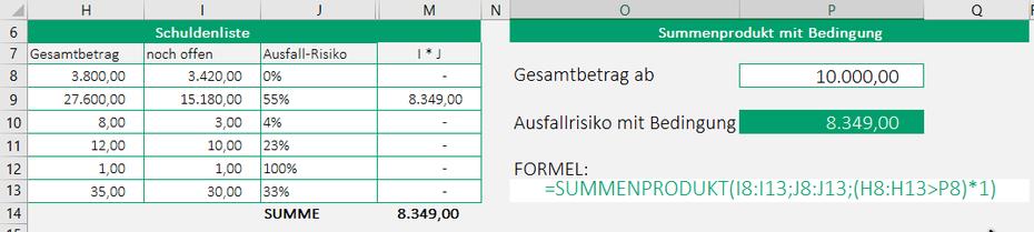 Excel Summenprodukt mit Bedingung