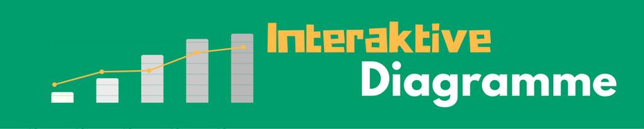 Excel Interaktive Diagramme