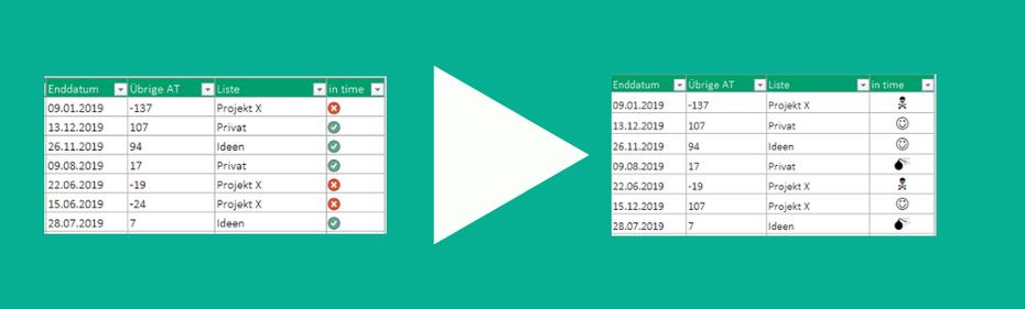 Excel bedingte Formatierung von Standard zu eigene Symbole