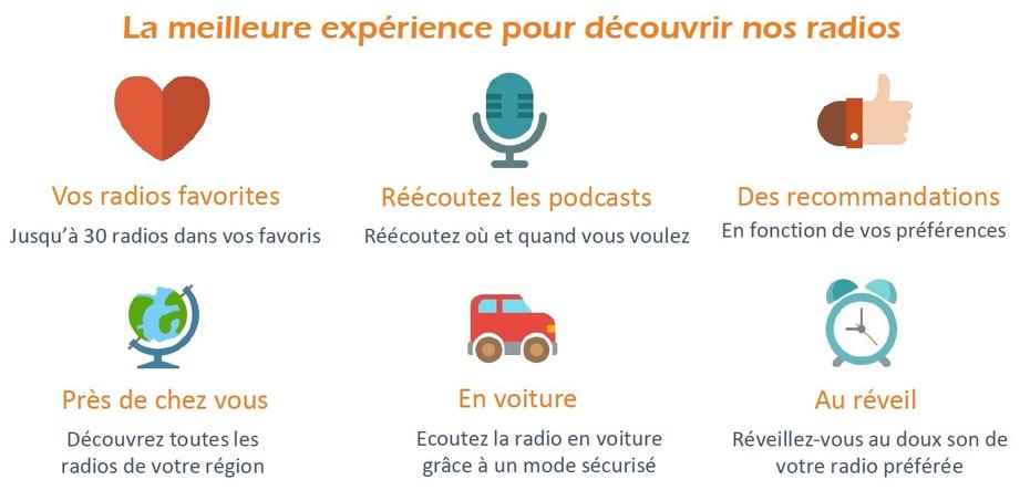 Radioplayer.be, la meilleure expérience pour découvrir les radios en Belgique francophone
