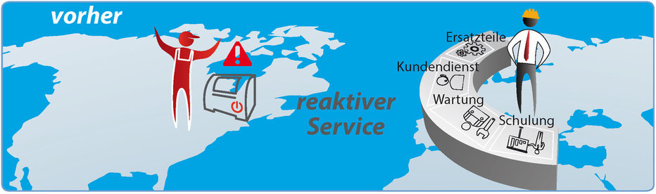 Bild: Reaktiver Service