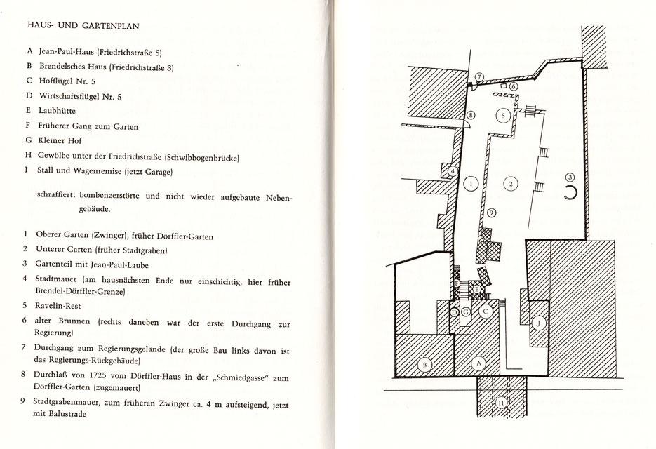 """Haus- und Gartenplan des Schwabacher Hauses, aus Philipp Hausser """"Geschichte eines Hauses"""""""