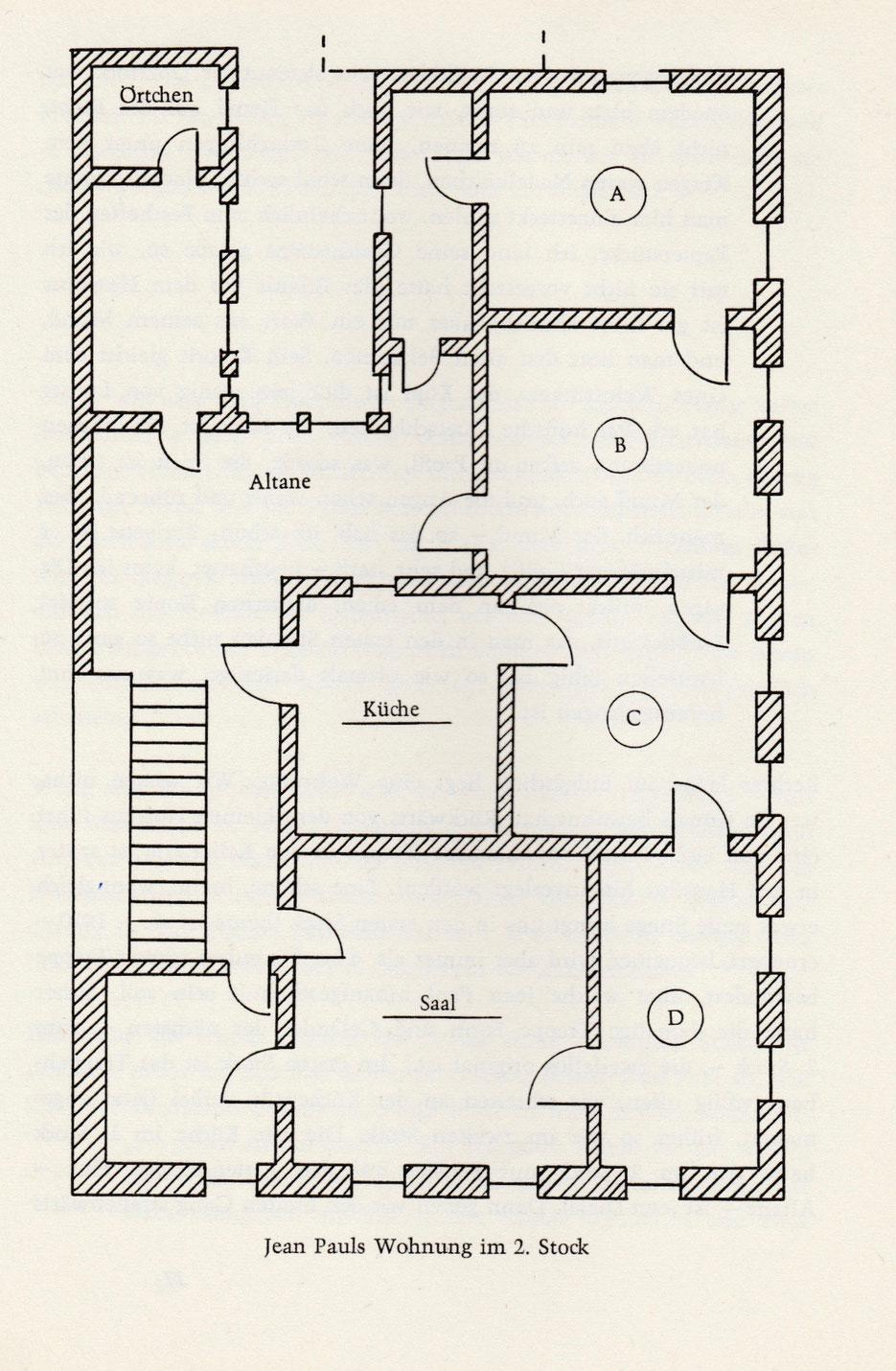 """Plan von Jean Pauls Wohnung, Friedrichstraße 5 in Bayreuth, aus dem Buch von Philipp Hausser """"Die Geschichte eines Hauses"""""""