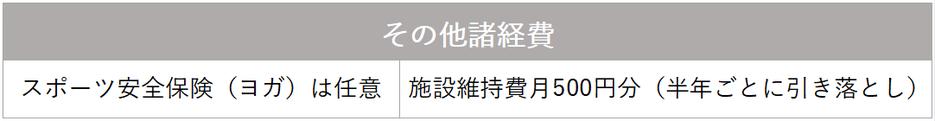 合気道&ヨガスタジオ塩田の維持費