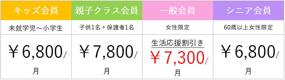 合気道&ヨガスタジオ塩田の料金表③