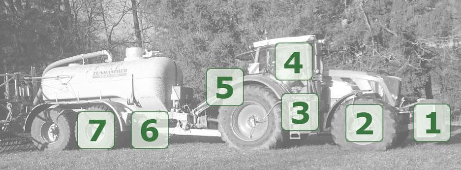 TERRA CARE Reifendruckregelanlage Traktor Anhänger Systemkomponenten