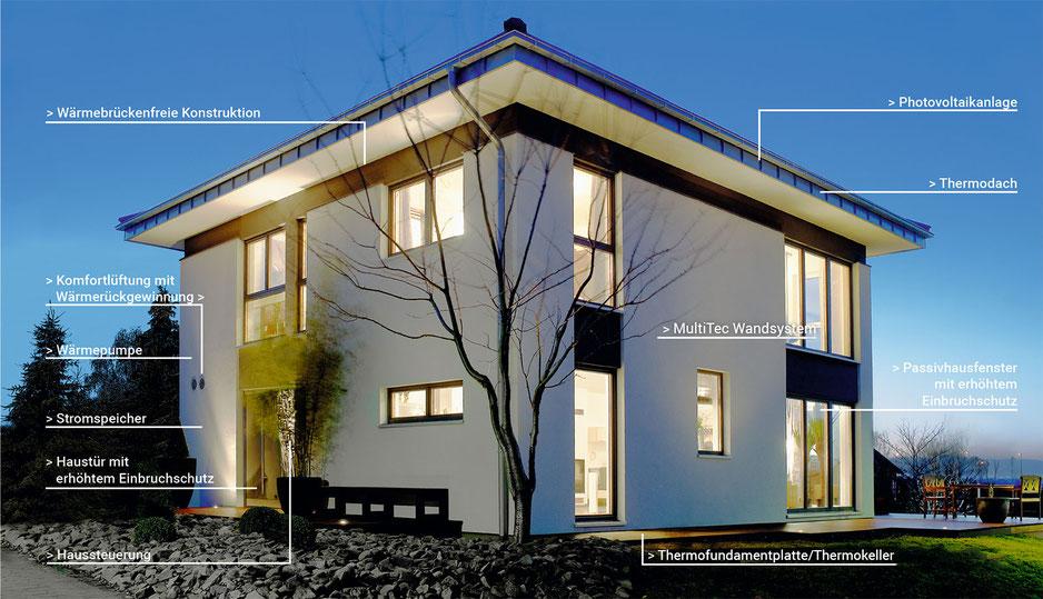 Effizienzhaus 40 serienmäßig. KAMPA GmbH