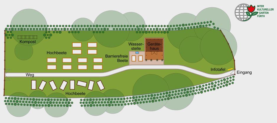 Plan des interkulturellen Gartens in der Gaußanlage in Fürth