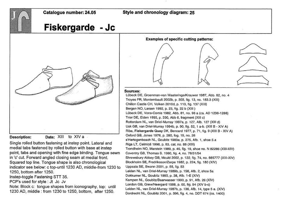 Marquita Volken, Archeological Footwear - Fiskergarde 24.05