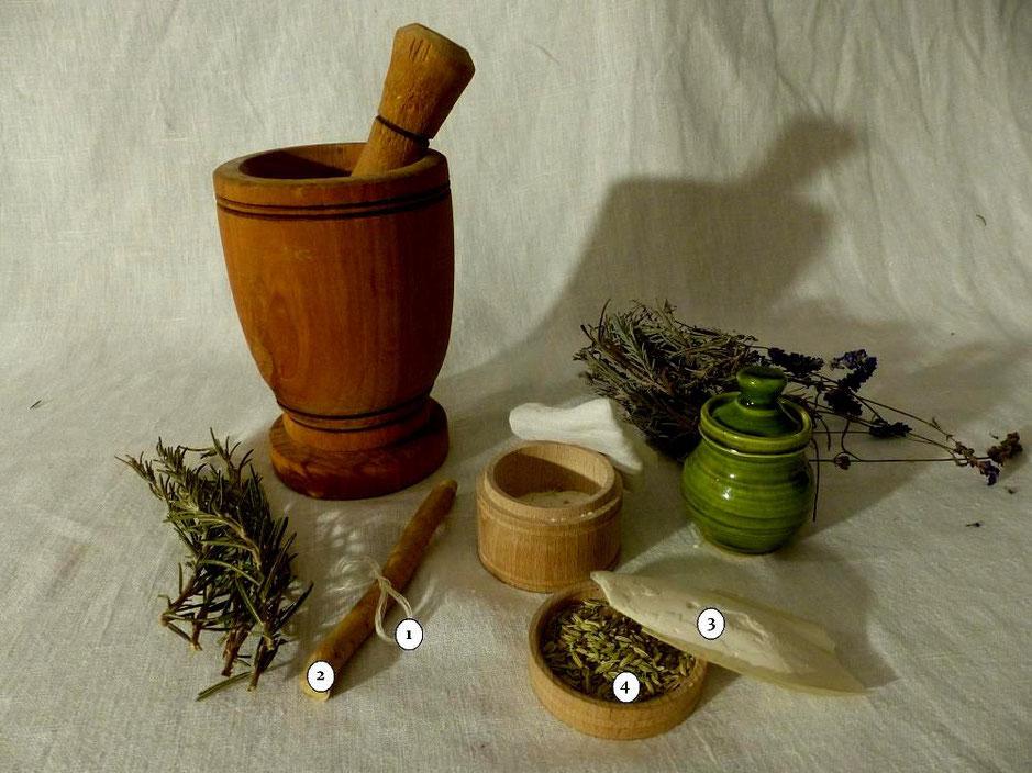 Fig. 1 Le nécessaire pour l'hygiène de la bouche