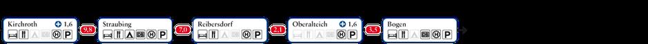Grafische Etappeninformationen Donau-Panoramaweg: Kirchroth bis Bogen
