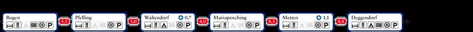Grafische Etappeninformationen Donau-Panoramaweg: Bogen bis Deggendorf