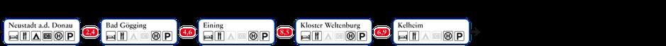 Grafische Etappeninformationen Donau-Panoramaweg: Neustadt a.d. Donau bis Kelheim