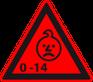 Sicherheitshinweis verschlucken zum sicheren Umgang mit Easy Mind Produkten