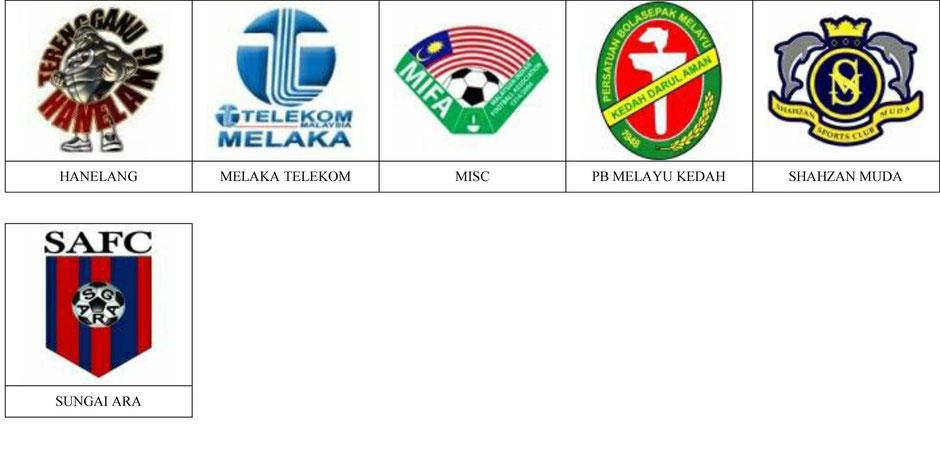 equipos futbol malasia