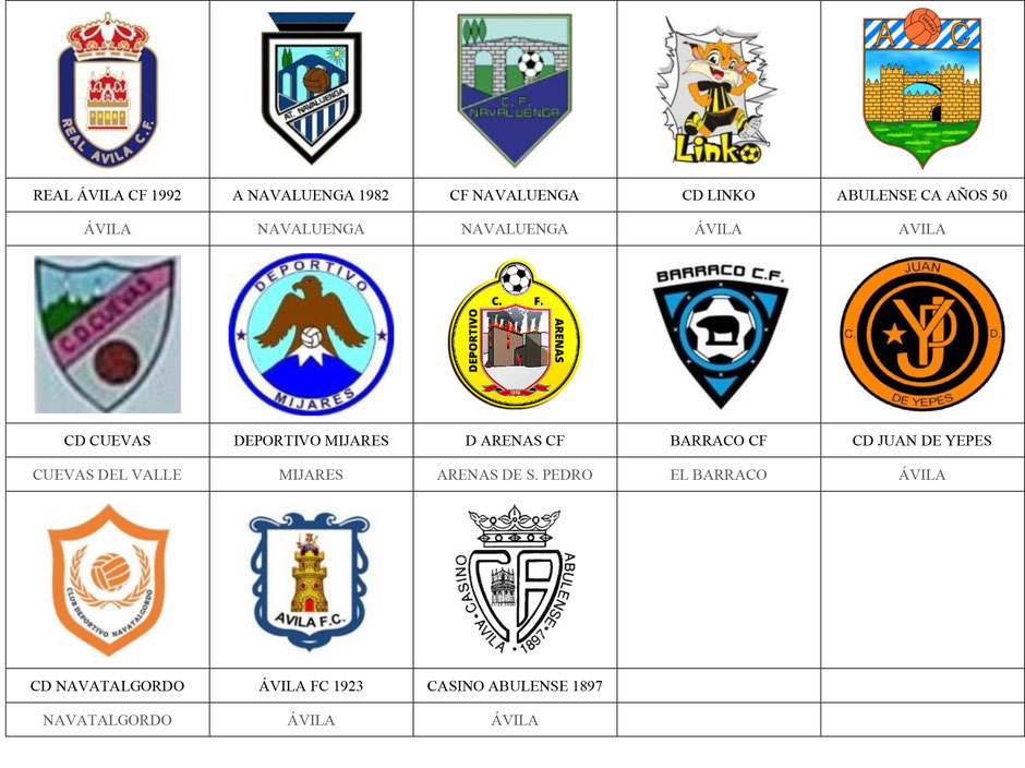 equipos futbol ávila avila