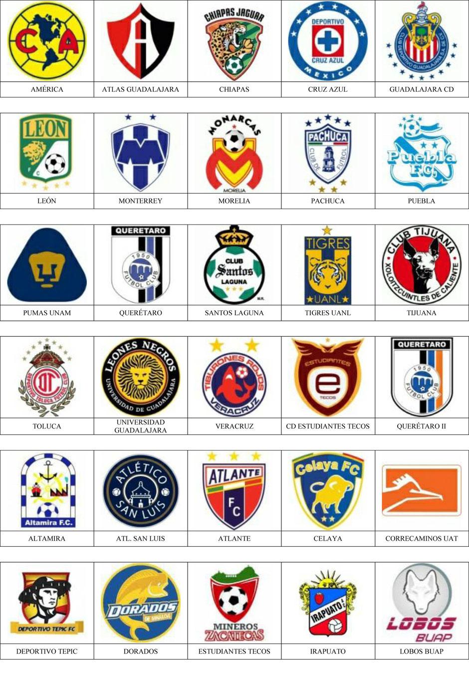 equipos futbol mexico
