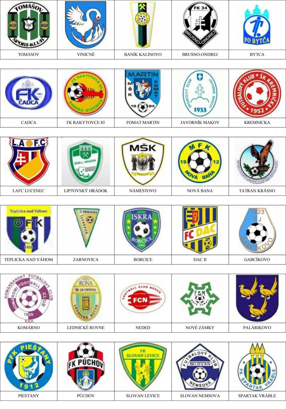 equipos futbol eslovaquia