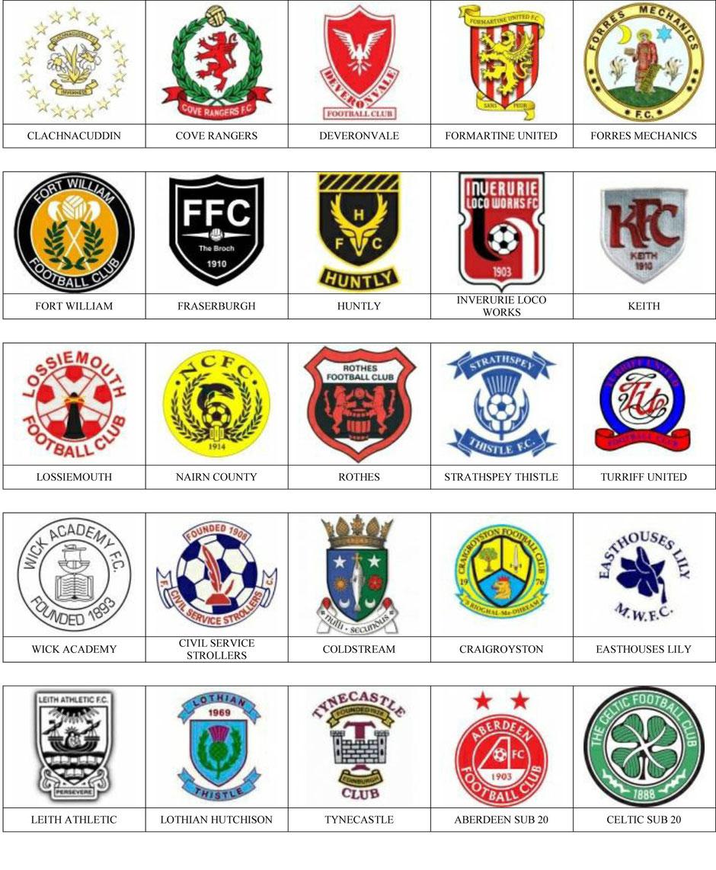 equipos futbol escocia