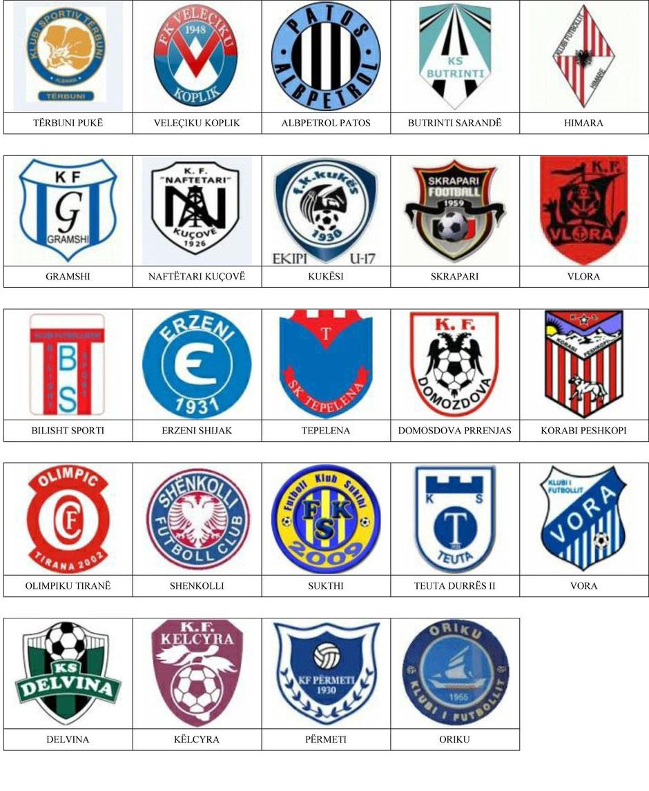 equipos futbol albania