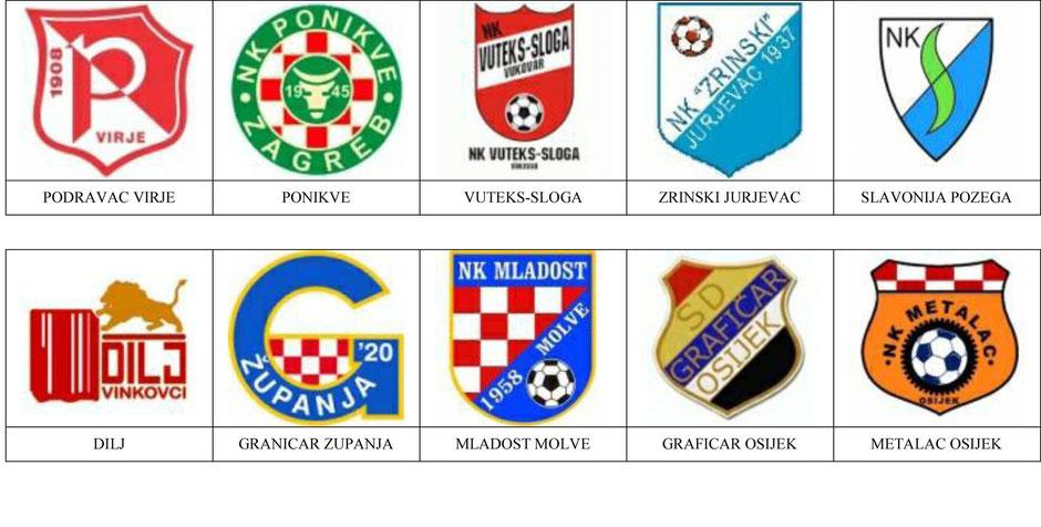 equipos futbol croacia