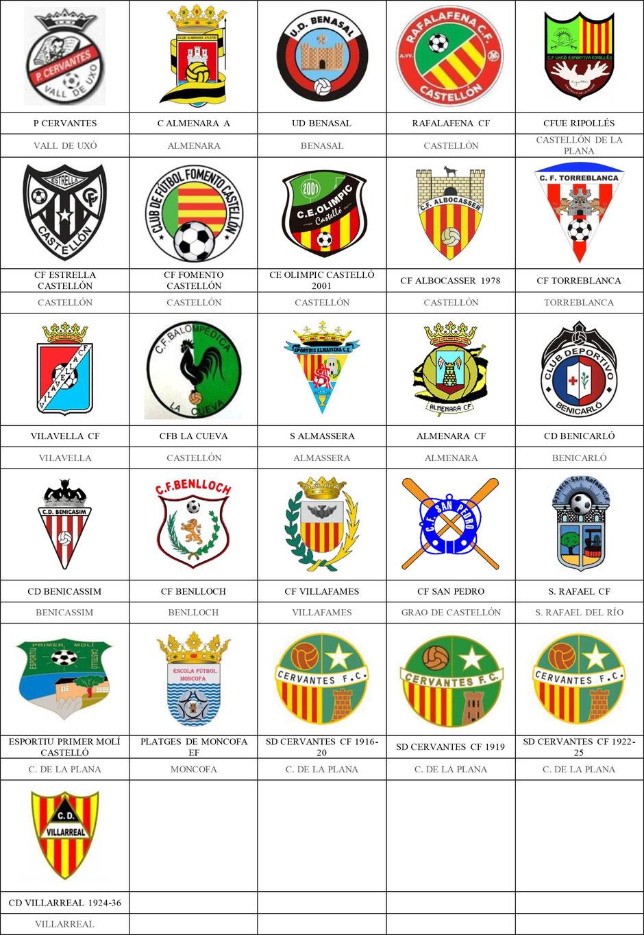equipos futbol castellón