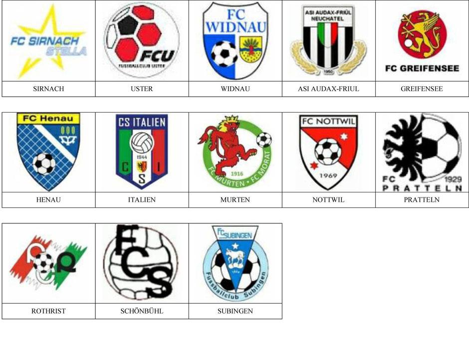 equipos futbol suiza