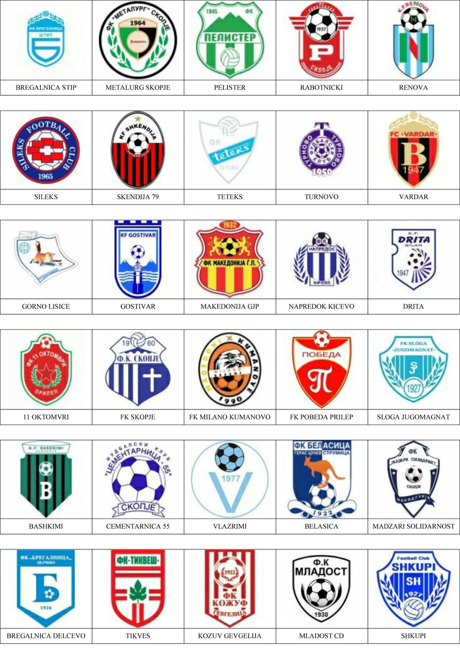 equipos futbol macedonia