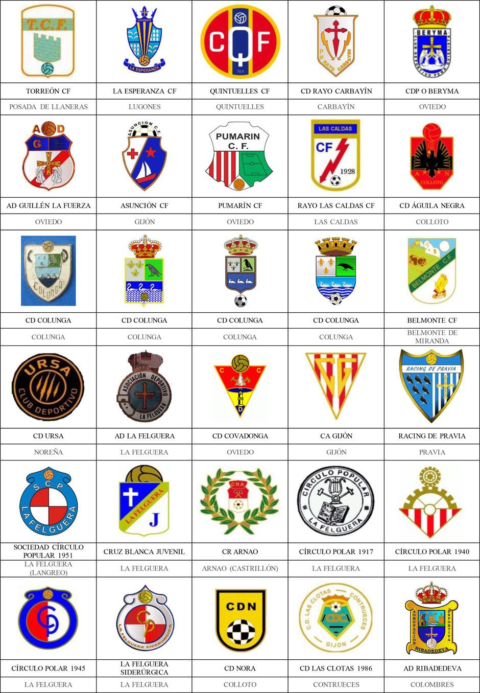 equipos futbol asturias