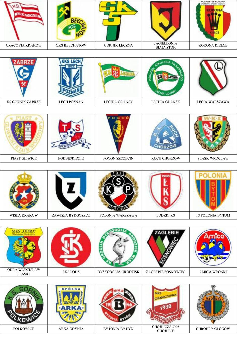 equipos futbol polonia