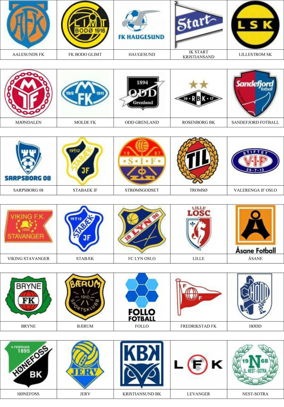 equipos futbol noruega