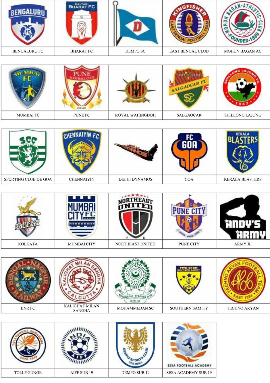 equipos futbol india