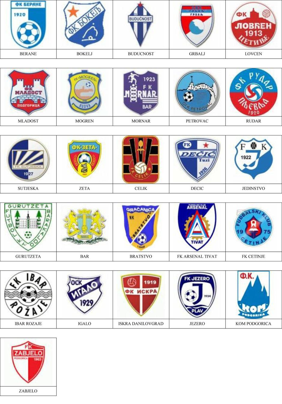 equipos futbol montenegro