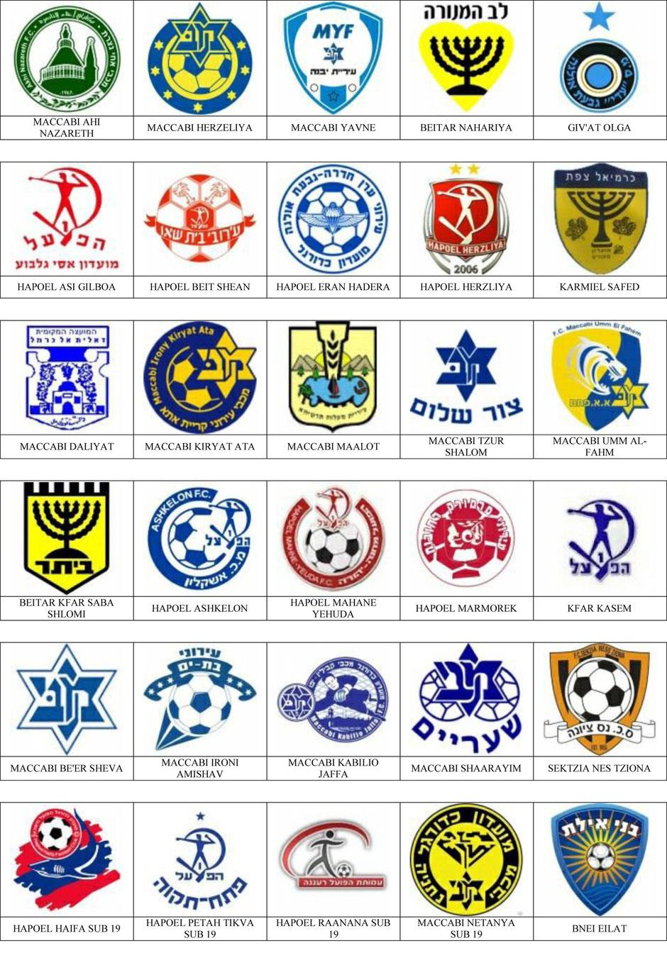 equipos futbol israel