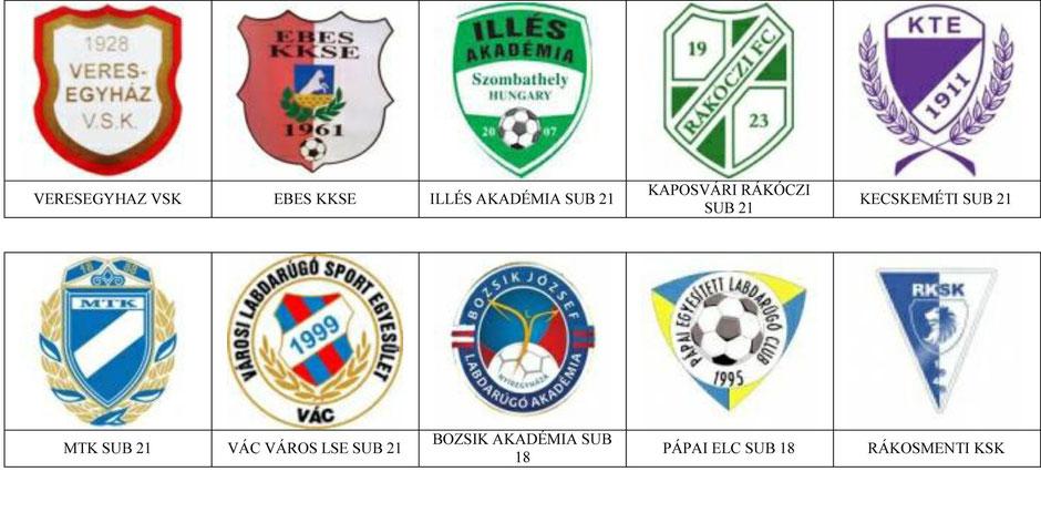equipos futbol hungria