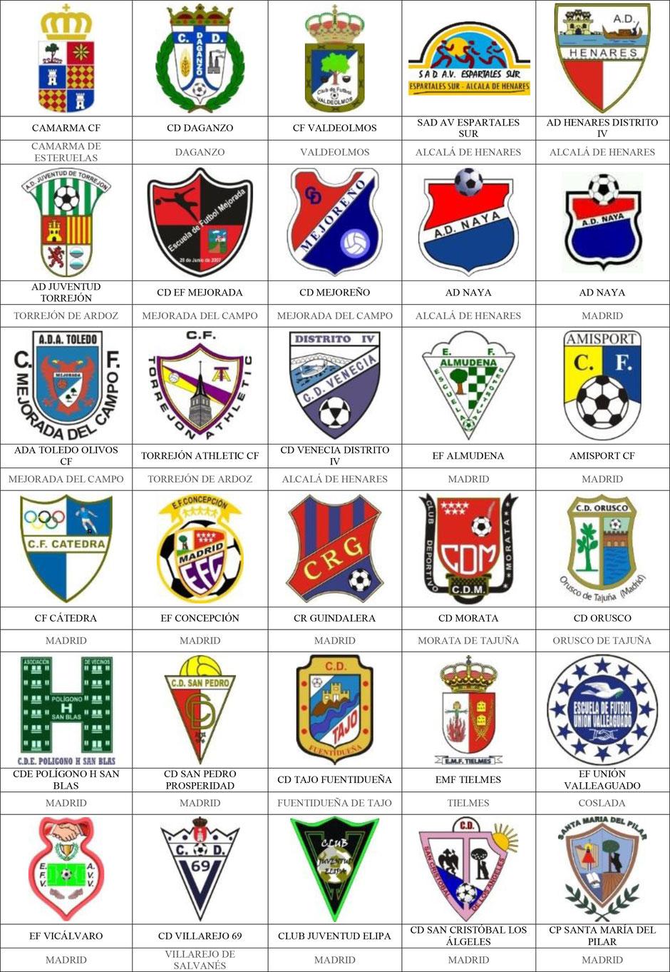 equipos futbol madrid