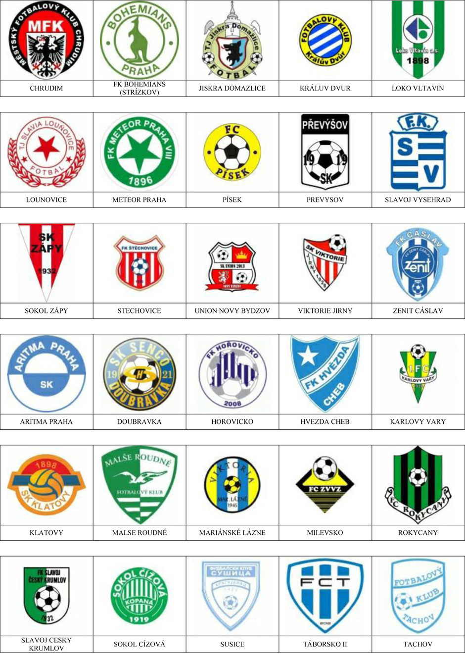 equipos futbol republica checa