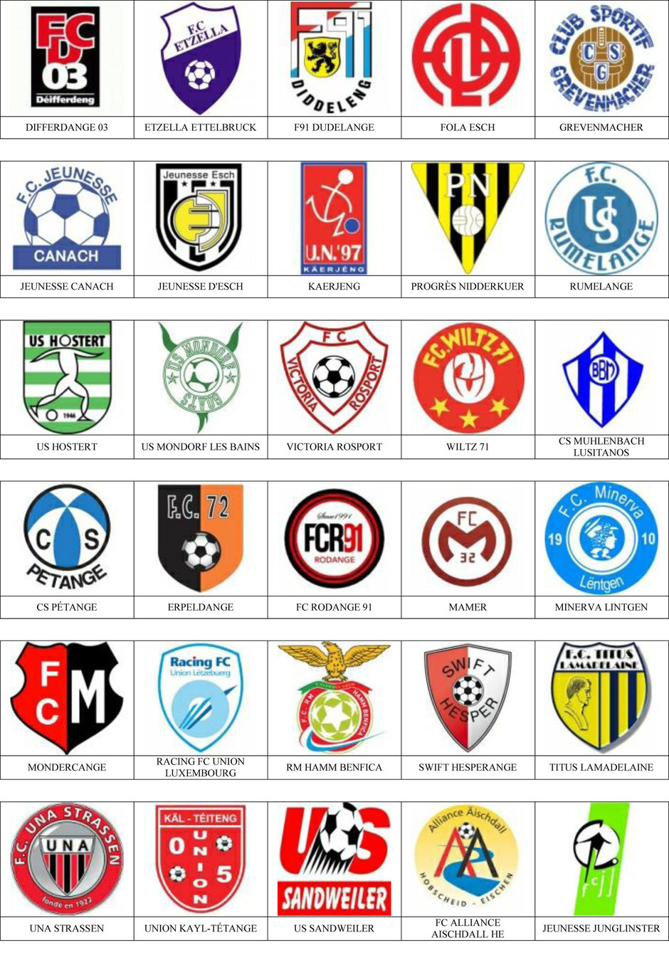 equipos futbol luxemburgo