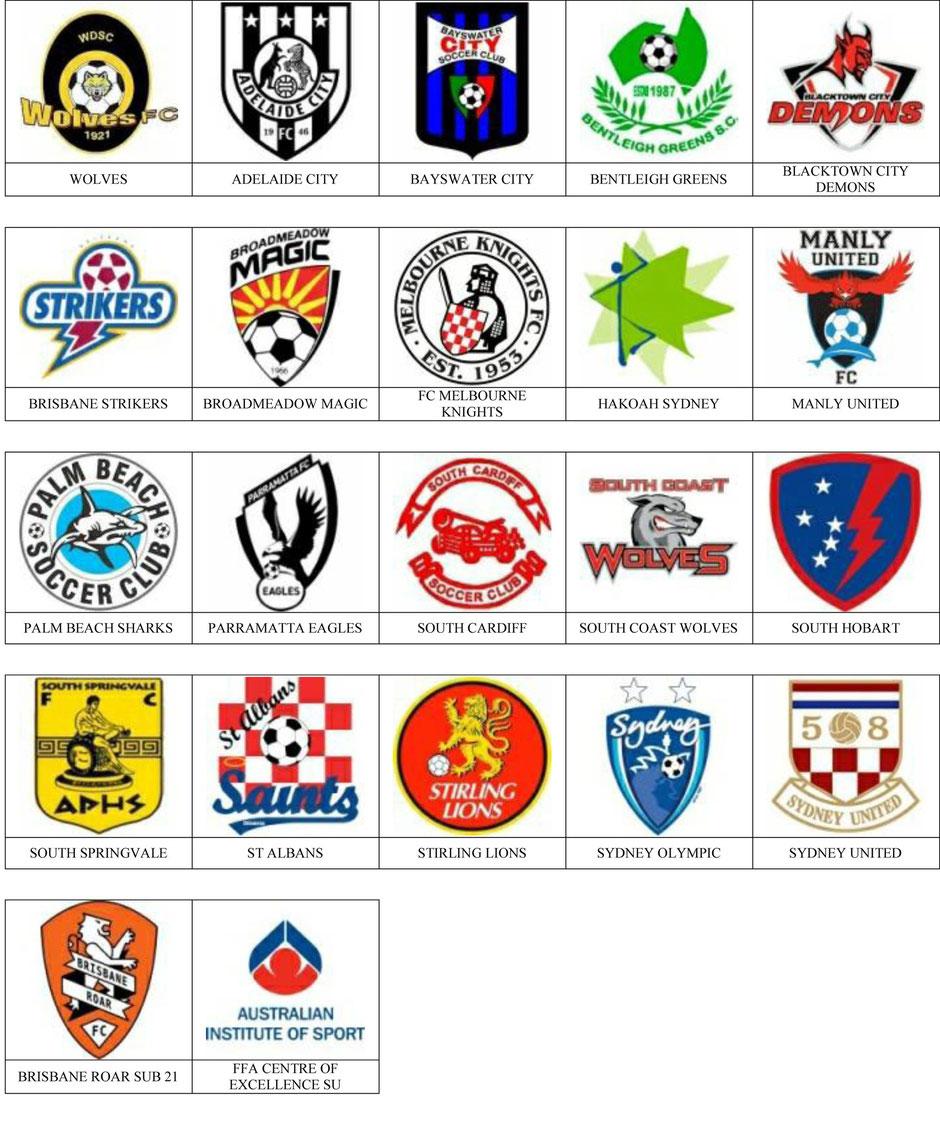 equipos futbol australia