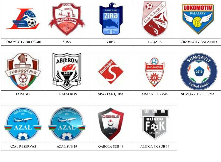 equipos futbol azerbaiyan