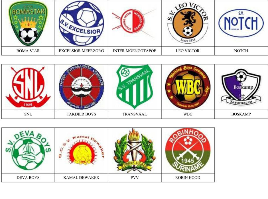 equipos futbol surinam