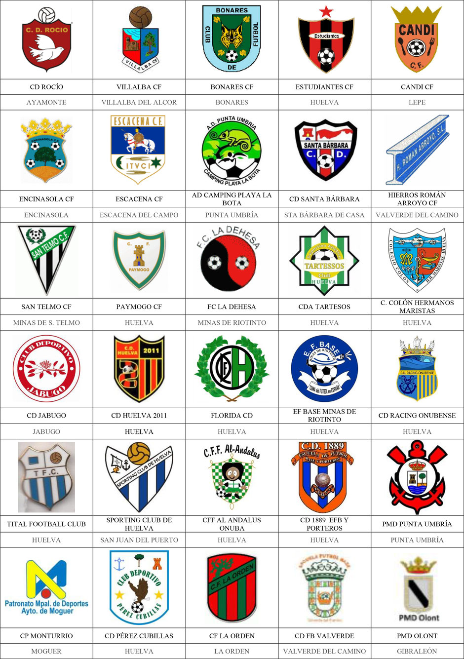 equipos futbol huelva