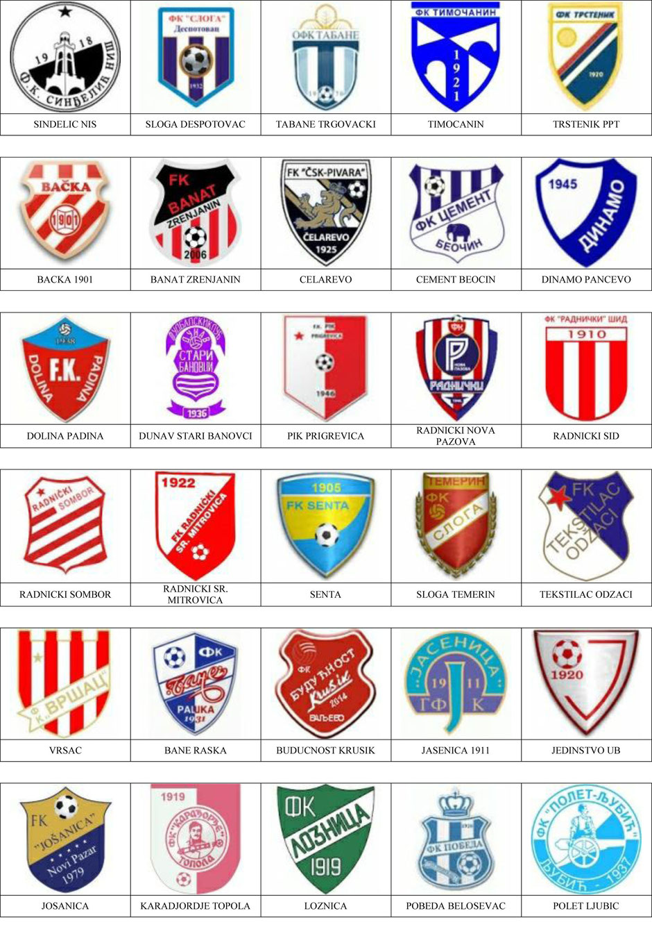 equipos futbol serbia