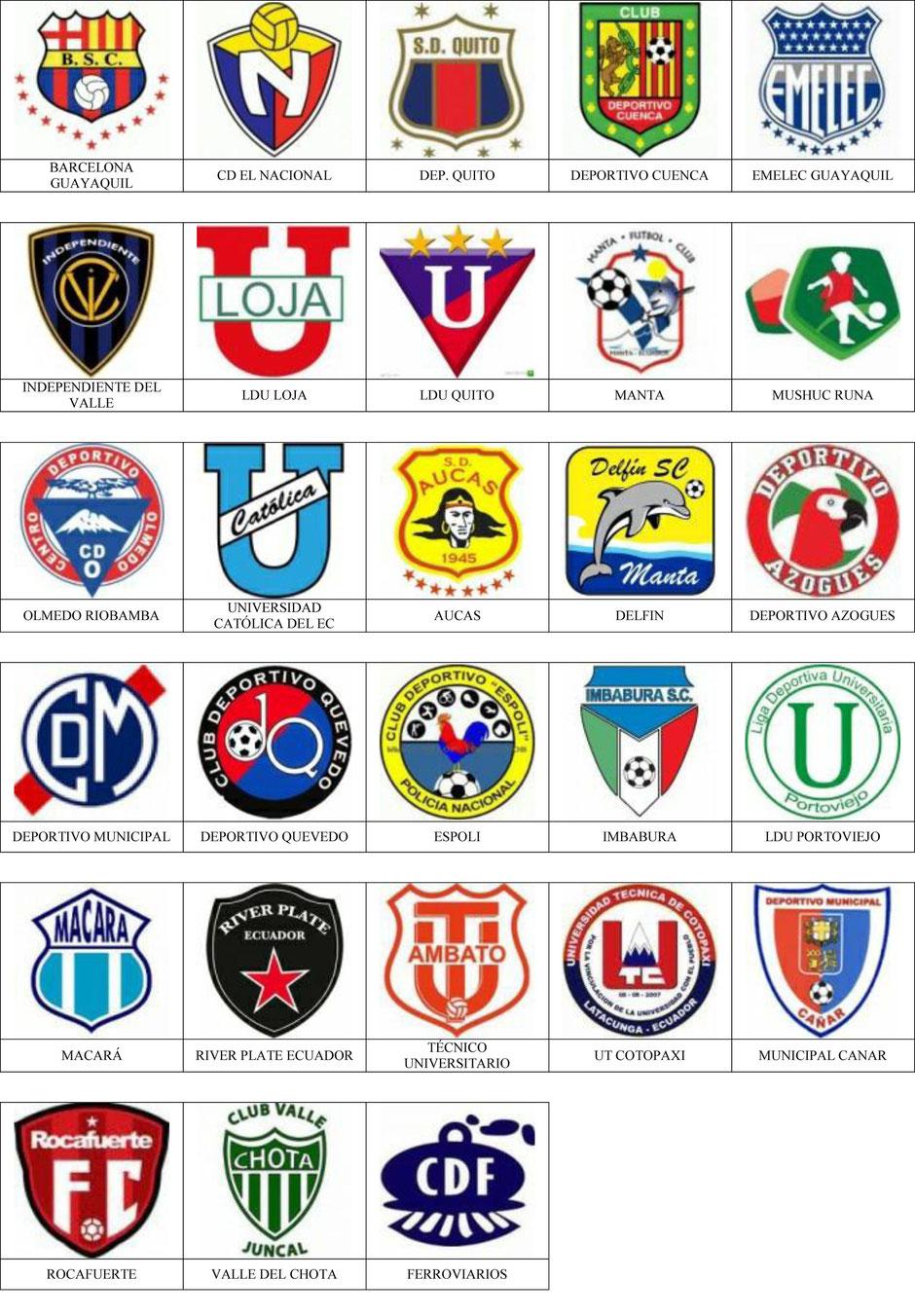 equipos futbol ecuador