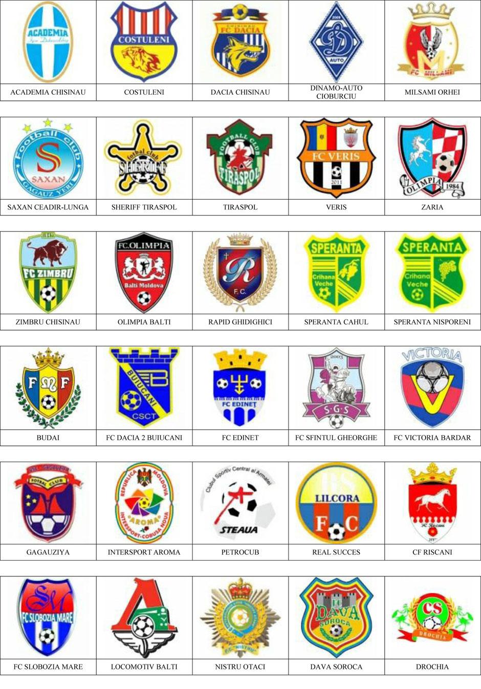 equipos futbol moldavia